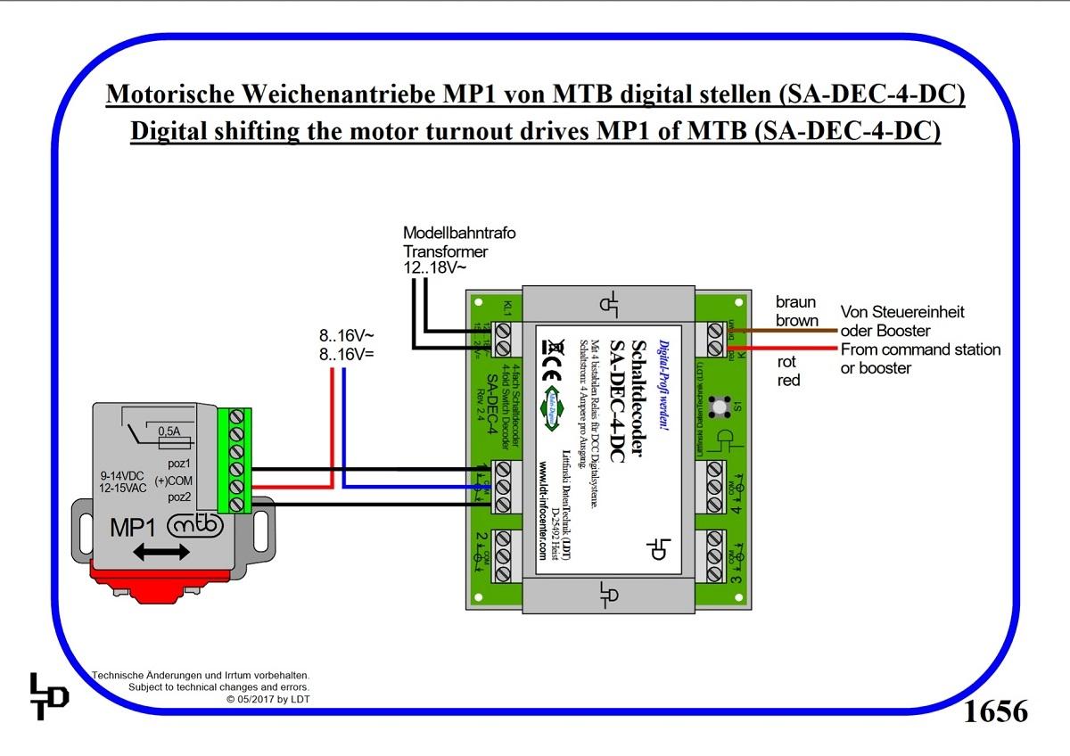 MTB Modell MP1 Littfinski SA DEC 4
